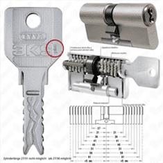 EVVA-cilinder